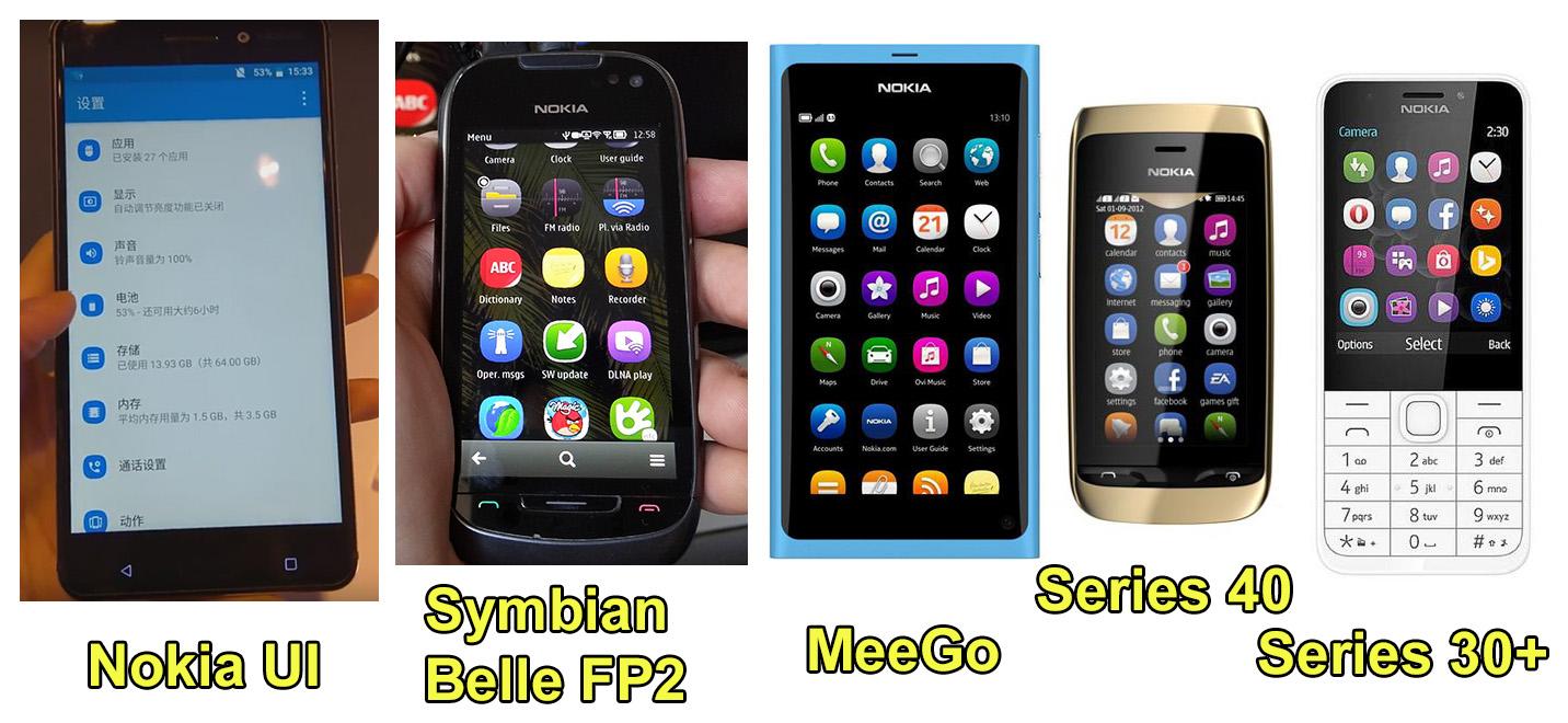 Nokia Ui Designed For Nokia 6 Has Meego Symbian Series40