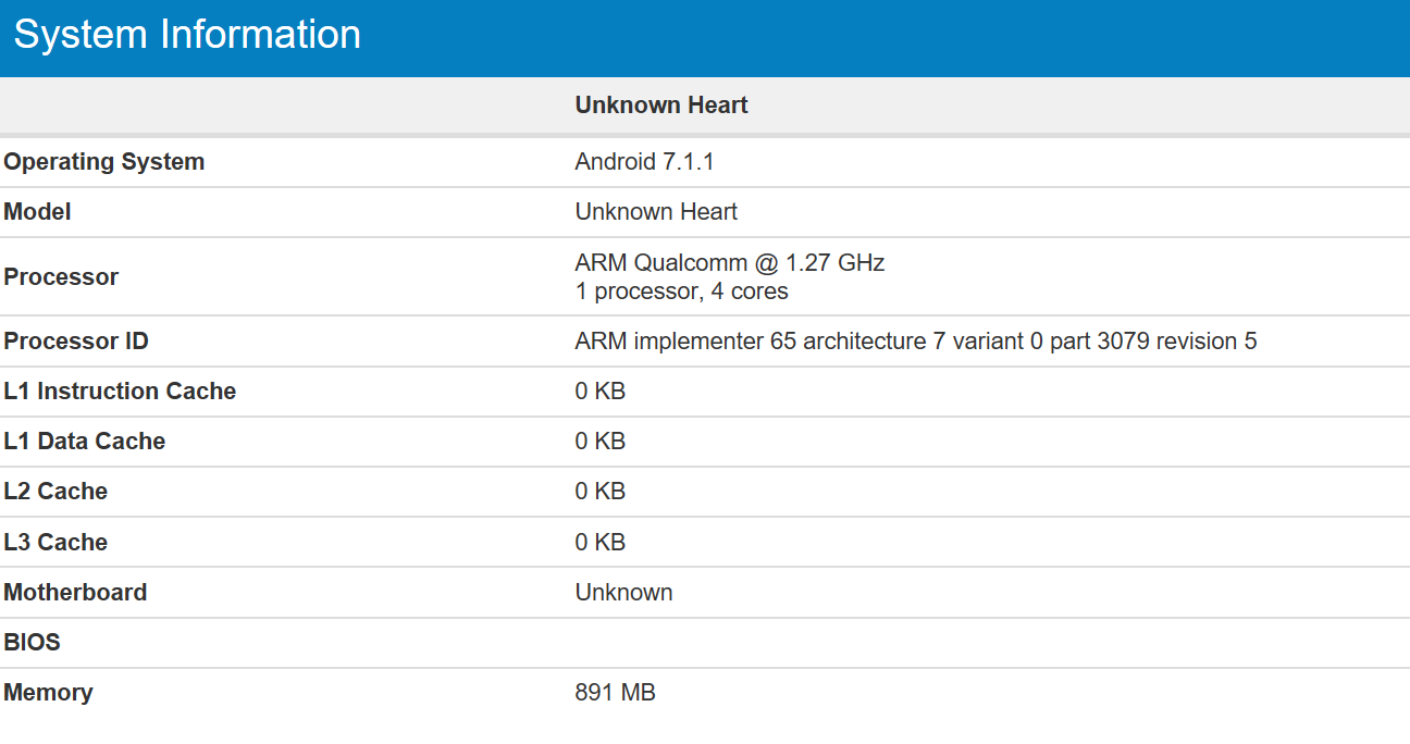 Nokia 2 appeared on #Geekbench with Snapdragon 212 and 1GB RAM