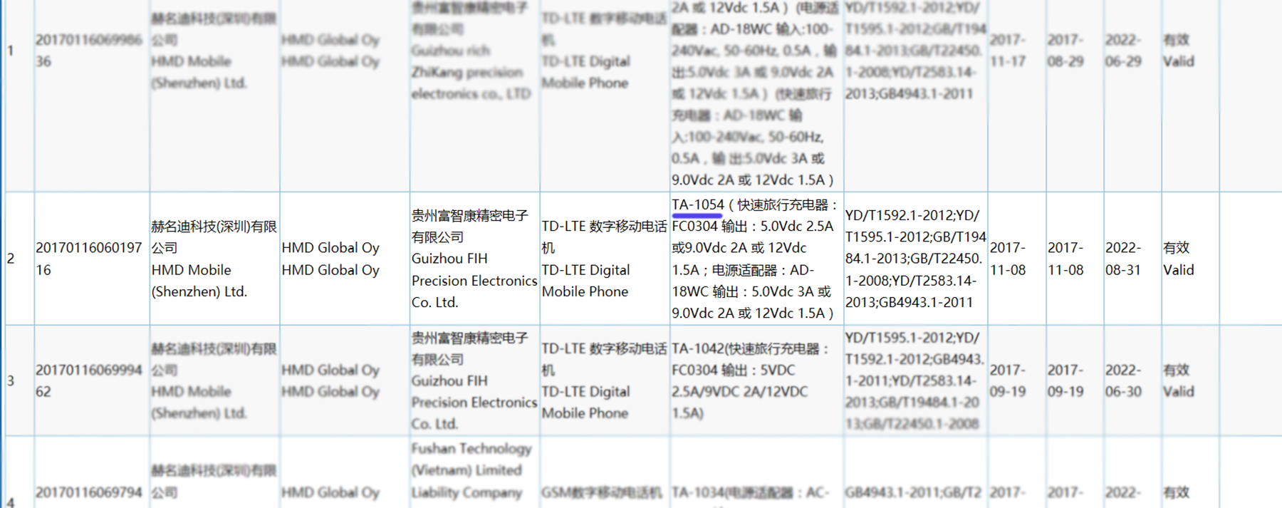 Nokia 9 Ta 1054 Passed Ccc Certification In China Nokiamob