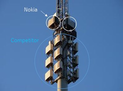 Nokia Flexi 10 base station is smaller and more energy