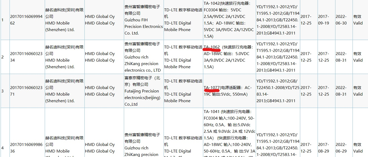 Nokia 4g Feature Phone Ta 1077 And Smartphone Ta 1062 Passed Ccc