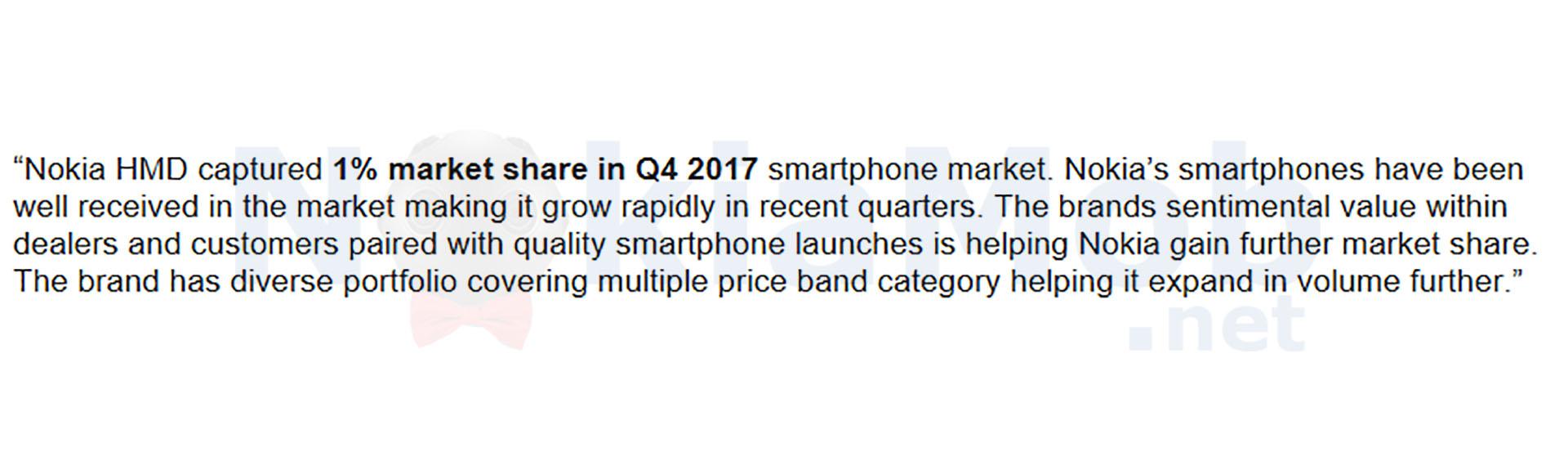 Nokia smartphones captured 1% of global market share in Q4