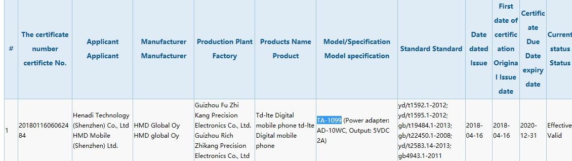 Nokia TA-1099 (Nokia X?) certified in China (CCC) | Nokiamob