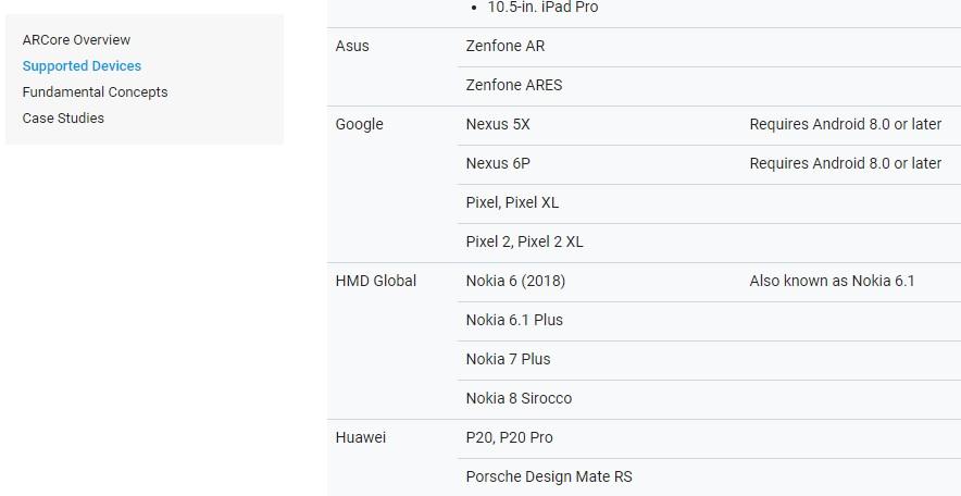 Nokia 8 Sirocco, Nokia 6 1 and Nokia 6 1 plus support Google's