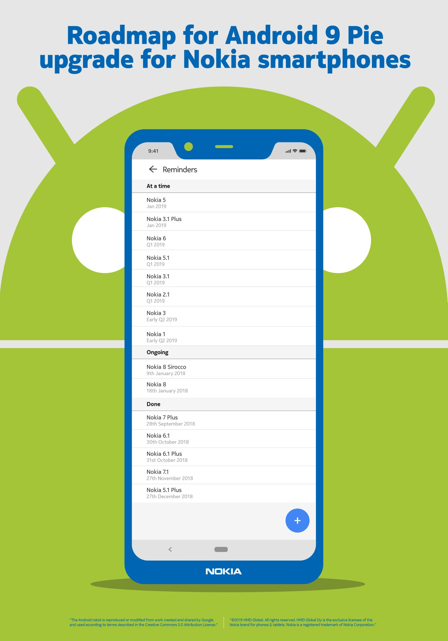 Official: HMD launches Android 9 Pie update map for Nokia phones